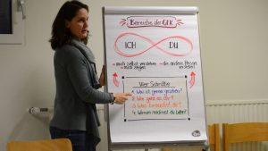 """""""Liebe deinen Nächsten wie dich selbst"""": Ehrenamtstag mit Workshop zu """"Gewaltfreier Kommunikation"""" in Mauenheim"""